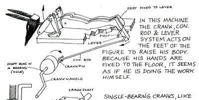 Mechanisms booklet by Paul Spooner